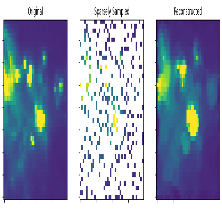 N-dimensional datasets (astropy nddata) — Astropy v3 2 1
