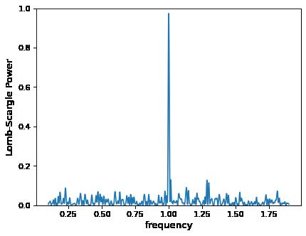 Lomb-Scargle Periodograms — Astropy v3 2 1