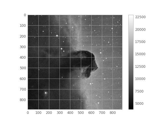 Read and plot an image from a FITS file — Astropy v3 2 1
