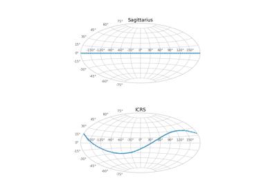 Astropy coordinates
